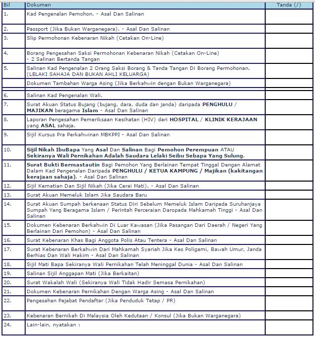 Senarai Semak Permohonan Berkahwin Negeri Selangor Perempuan